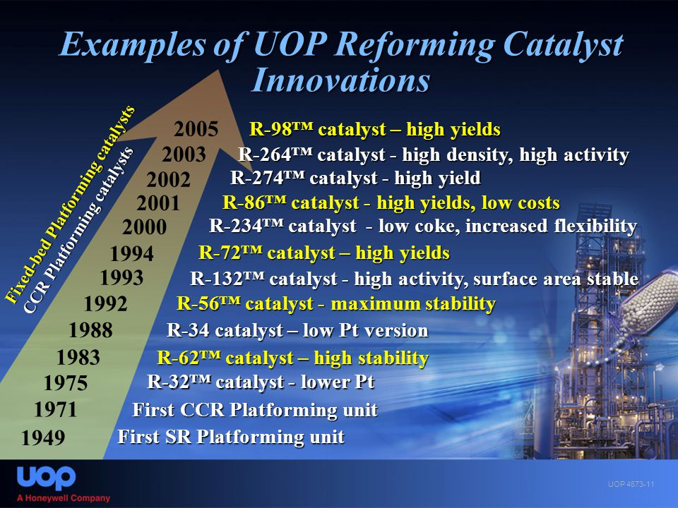 R-34 catalyst – low Pt version Examples of UOP Reforming Catalyst Innovations First SR Platforming unit First CCR Platforming unit R-132™ catalyst - h