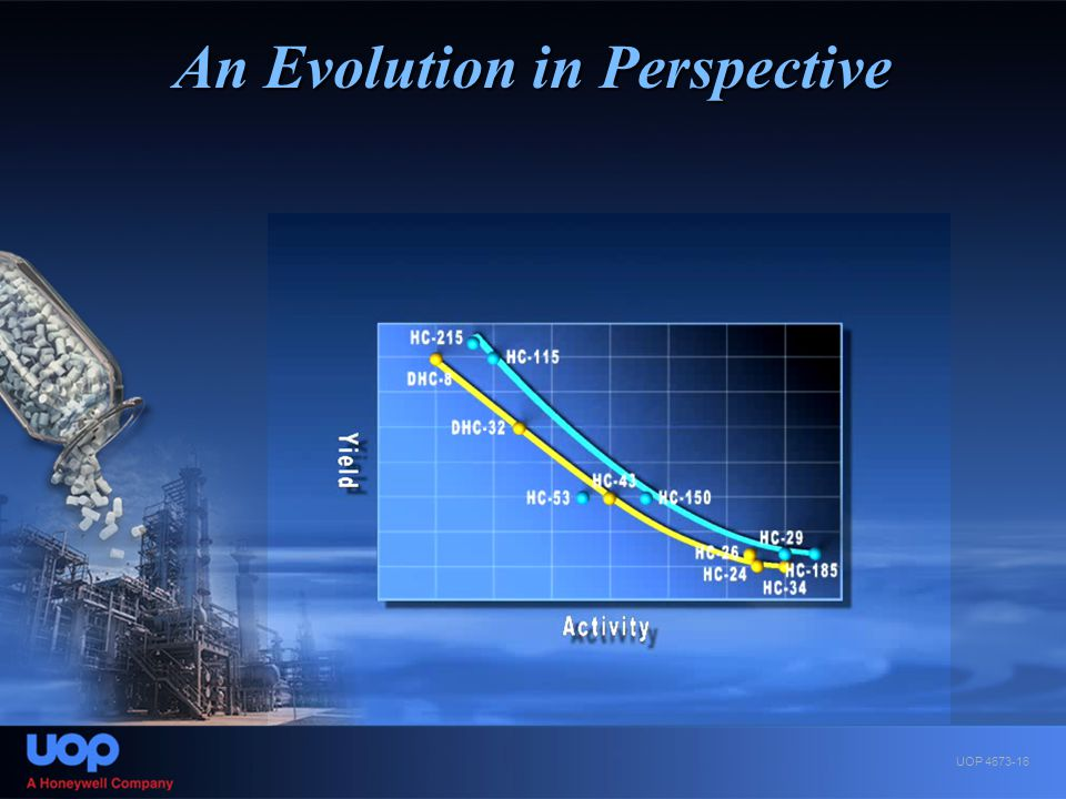 An Evolution in Perspective UOP 4673-16