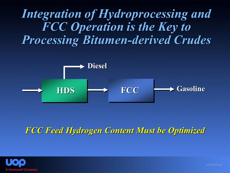Integration of Hydroprocessing and FCC Operation is the Key to Processing Bitumen-derived Crudes Diesel Diesel Gasoline FCC Feed Hydrogen Content Must