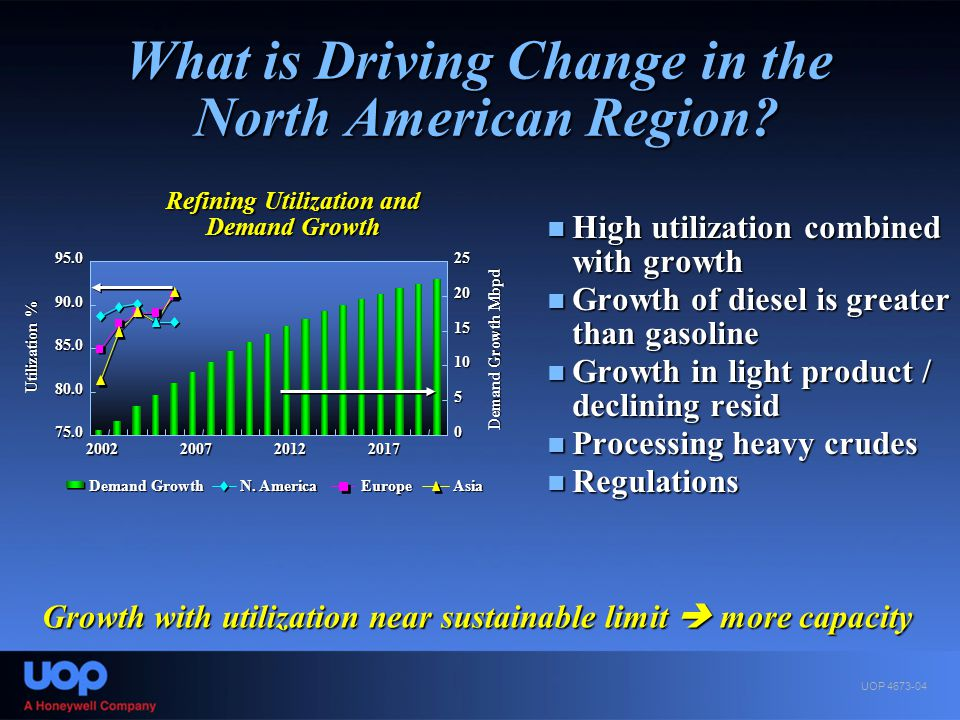 What is Driving Change in the North American Region? High utilization combined with growth High utilization combined with growth Growth of diesel is g