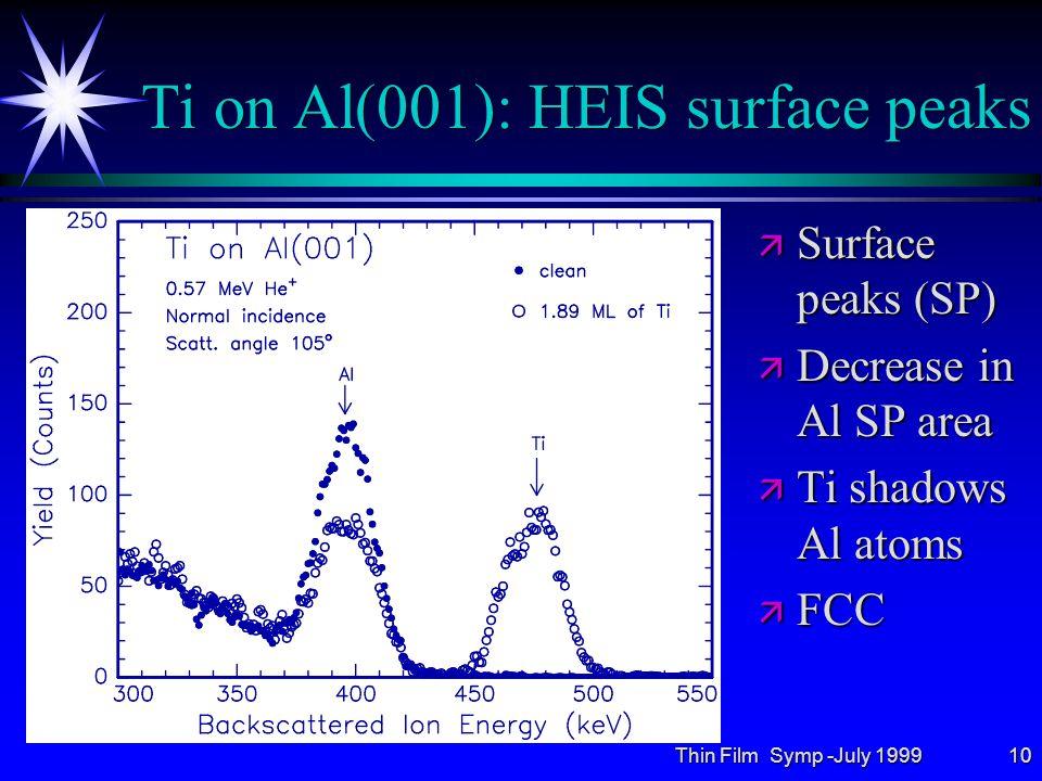 Thin Film Symp -July 199910 Ti on Al(001): HEIS surface peaks ä Surface peaks (SP) ä Decrease in Al SP area ä Ti shadows Al atoms ä FCC