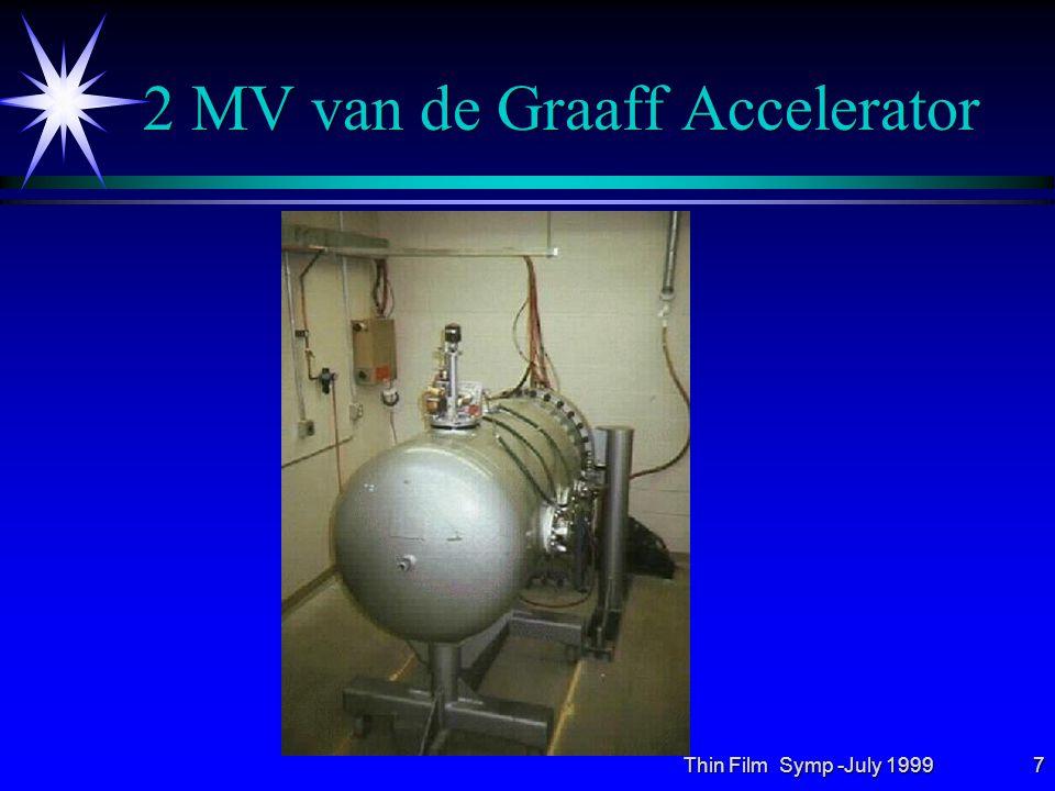 Thin Film Symp -July 19997 2 MV van de Graaff Accelerator