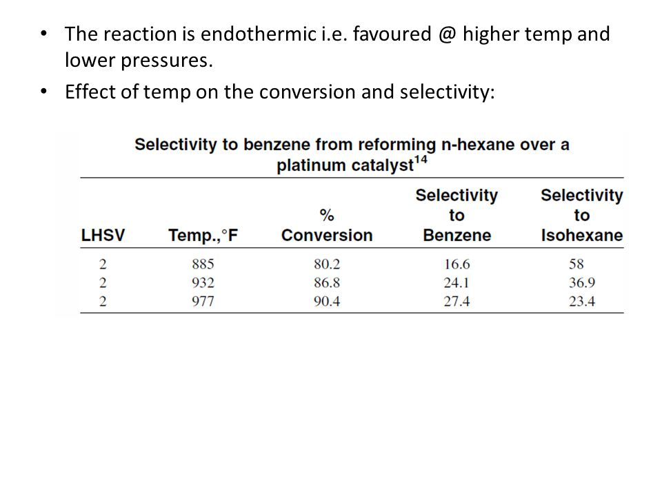 The reaction is endothermic i.e. favoured @ higher temp and lower pressures. Effect of temp on the conversion and selectivity: