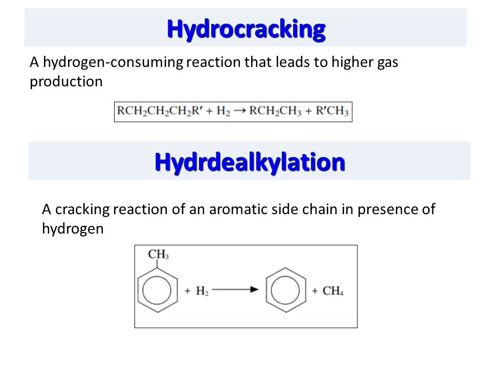 Hydrocracking A hydrogen-consuming reaction that leads to higher gas production Hydrdealkylation A cracking reaction of an aromatic side chain in pres
