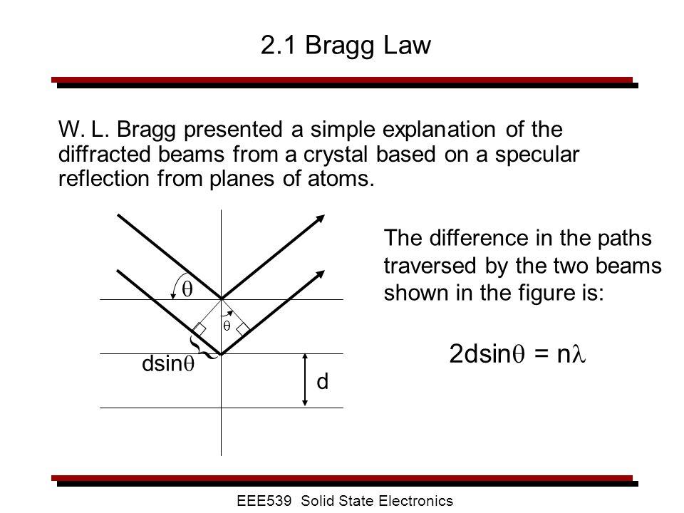 EEE539 Solid State Electronics Listed below are some additional notes on the Bragg reflection:  Although the reflection from each plane is specular, only for certain values of  will the reflections from all planes add up in phase to give a strong reflected beam.