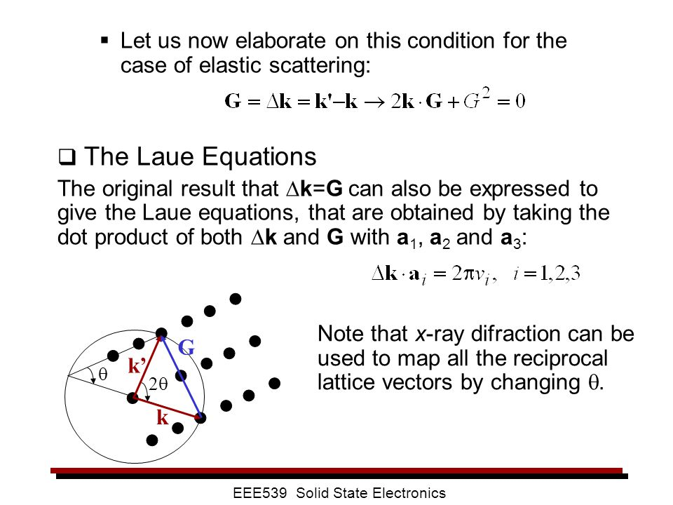 EEE539 Solid State Electronics 2.3 Brillouin Zones and Reciprocal Lattice to SC, BCC and FCC lattice  Brillouin zones A Brillouin zone is defined as a Wigner-Seitz primitive cell in the reciprocal lattice and gives geometric interpretation of the diffraction condition.