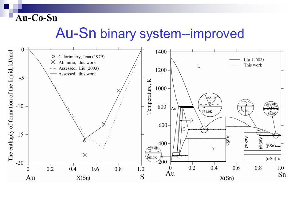 Au-Co-Sn Au-Sn binary system--improved