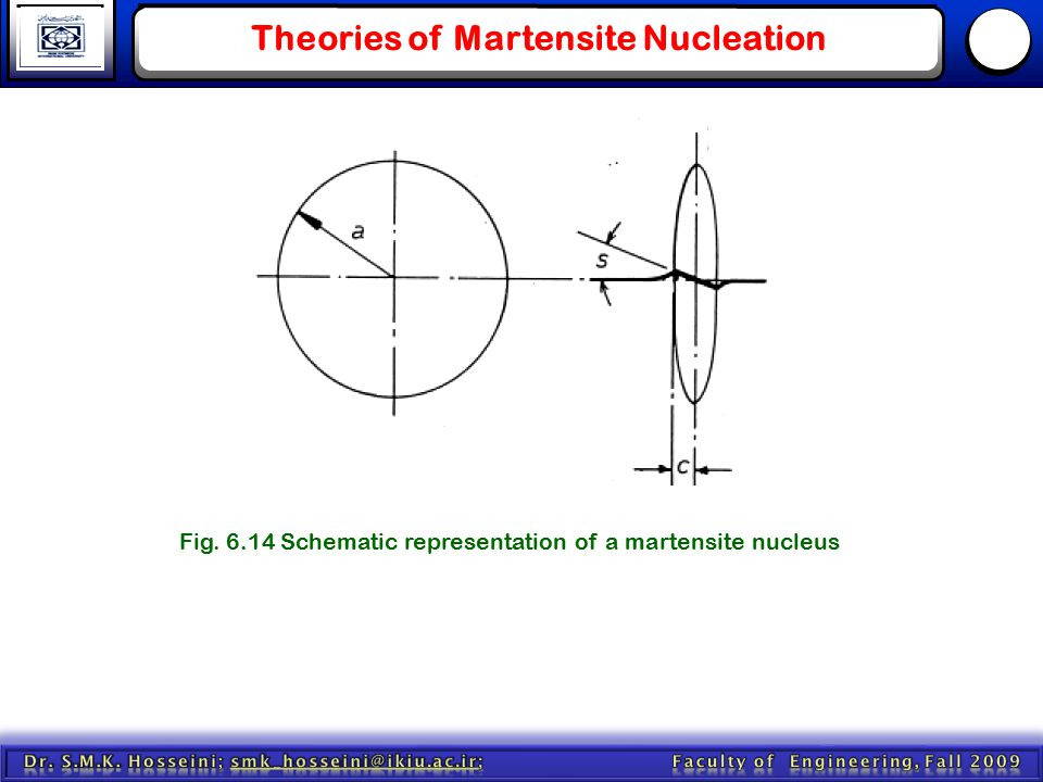 Theories of Martensite Nucleation Fig. 6.14 Schematic representation of a martensite nucleus
