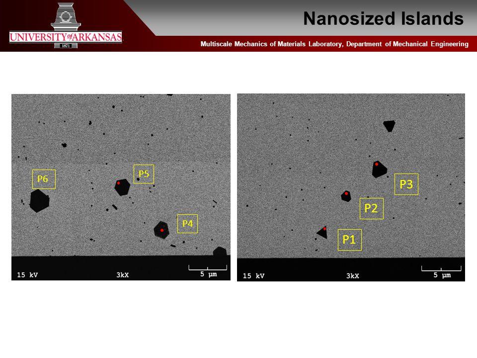 Multiscale Mechanics of Materials Laboratory, Department of Mechanical Engineering Nanosized Islands P5 P4 P6 P1 P3 P2