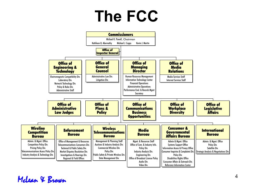 4 The FCC