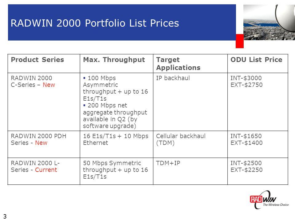 3 RADWIN 2000 Portfolio List Prices Product SeriesMax.