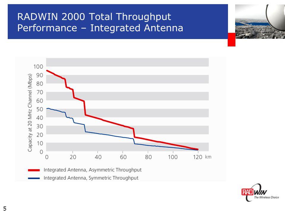 5 RADWIN 2000 Total Throughput Performance – Integrated Antenna
