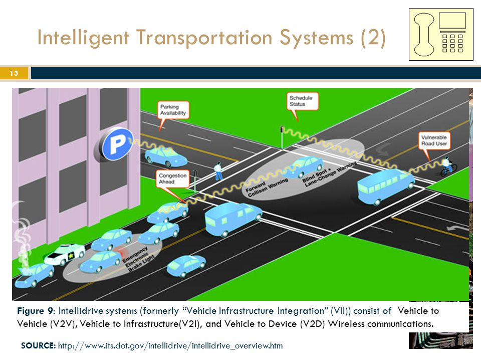 Intelligent Transportation Systems (2) 13 SOURCE: http://www.its.dot.gov/intellidrive/intellidrive_overview.htm Figure 9: Intellidrive systems (former