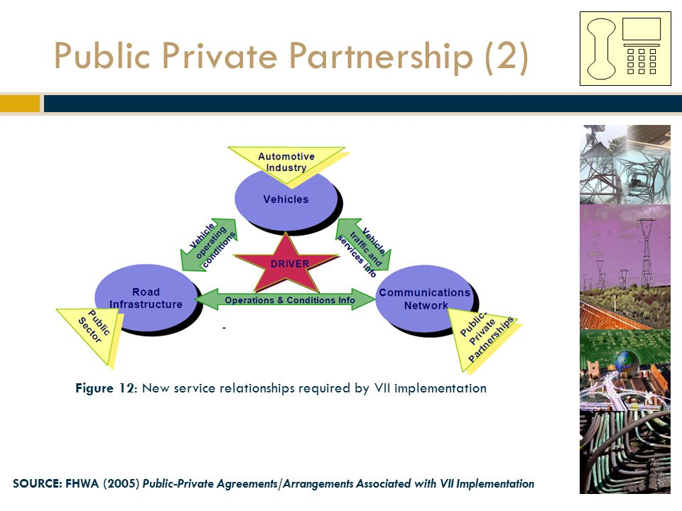 Public Private Partnership (2) Figure 12: New service relationships required by VII implementation SOURCE: FHWA (2005) Public-Private Agreements/Arran