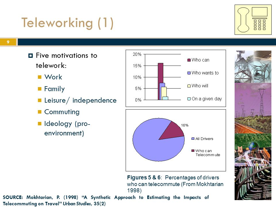Teleworking (1)  Five motivations to telework: Work Family Leisure/ independence Commuting Ideology (pro- environment) SOURCE: Mokhtarian, P. (1998)