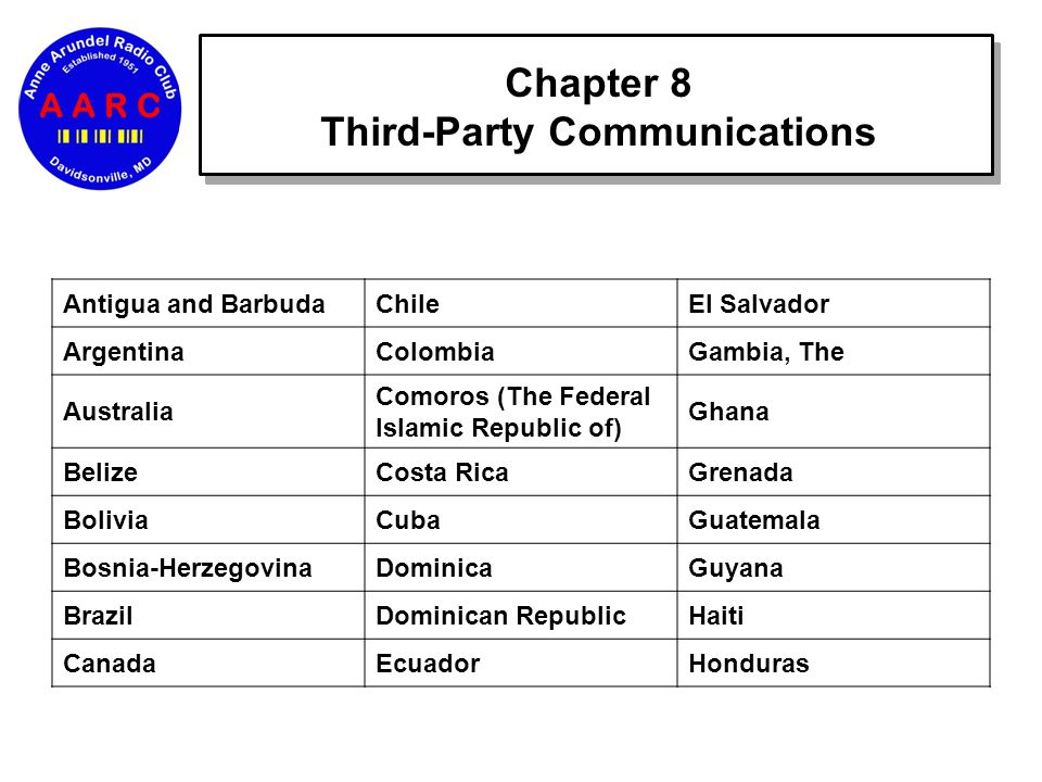 Chapter 8 Third-Party Communications Antigua and BarbudaChileEl Salvador ArgentinaColombiaGambia, The Australia Comoros (The Federal Islamic Republic