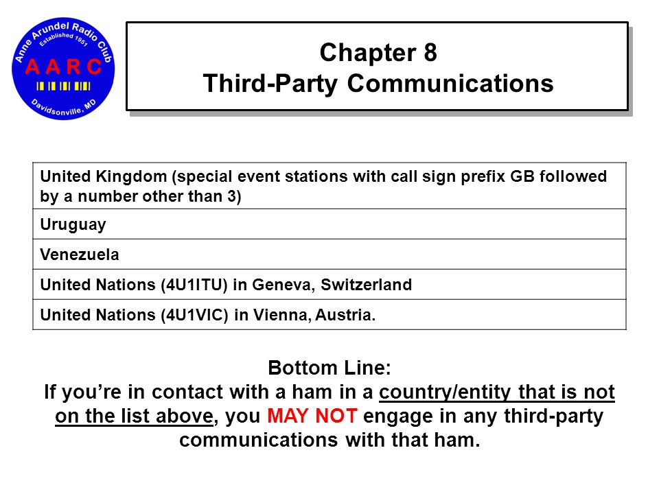 Chapter 8 Third-Party Communications United Kingdom (special event stations with call sign prefix GB followed by a number other than 3) Uruguay Venezuela United Nations (4U1ITU) in Geneva, Switzerland United Nations (4U1VIC) in Vienna, Austria.