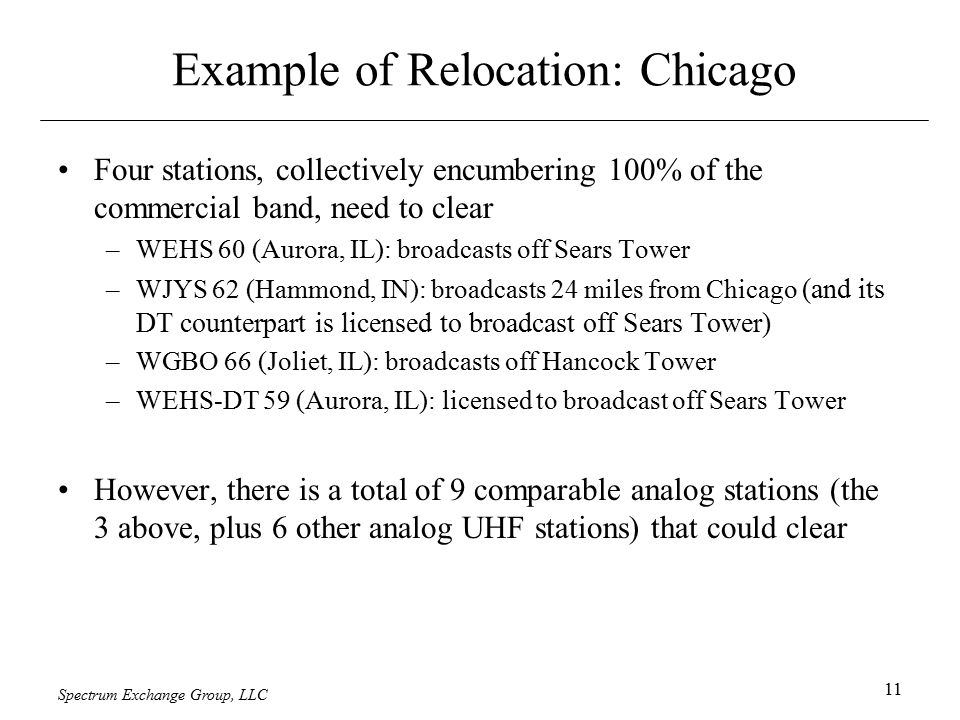 Spectrum Exchange Group, LLC 11 Example of Relocation: Chicago Four stations, collectively encumbering 100% of the commercial band, need to clear –WEHS 60 (Aurora, IL): broadcasts off Sears Tower –WJYS 62 (Hammond, IN): broadcasts 24 miles from Chicago (and its DT counterpart is licensed to broadcast off Sears Tower) –WGBO 66 (Joliet, IL): broadcasts off Hancock Tower –WEHS-DT 59 (Aurora, IL): licensed to broadcast off Sears Tower However, there is a total of 9 comparable analog stations (the 3 above, plus 6 other analog UHF stations) that could clear