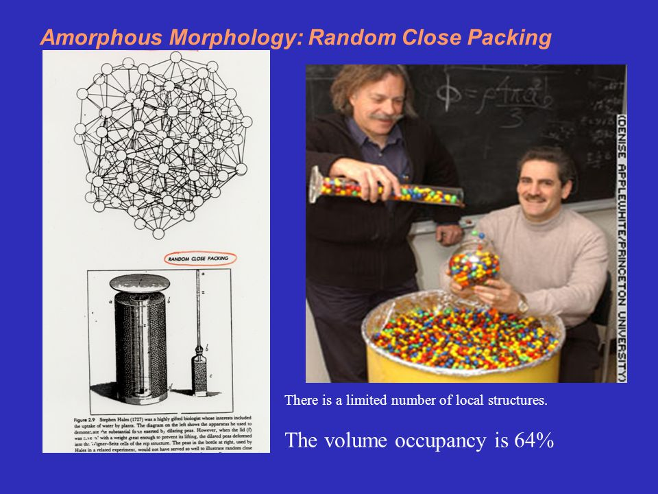 Amorphous Morphology: Random Close Packing There is a limited number of local structures.