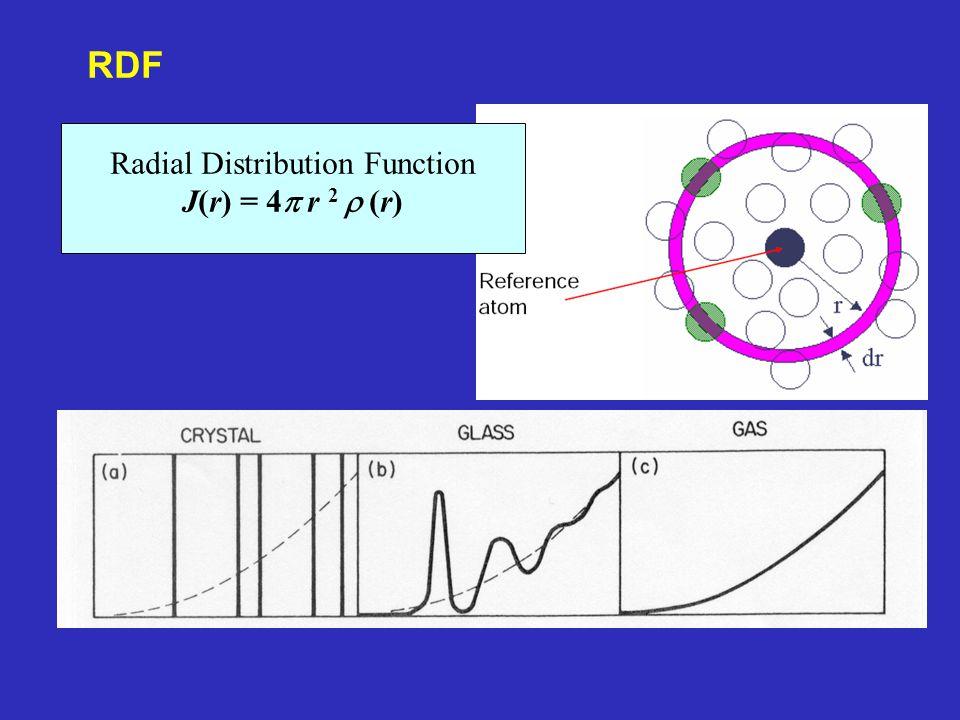 Radial Distribution Function J(r) = 4  r 2  (r) RDF