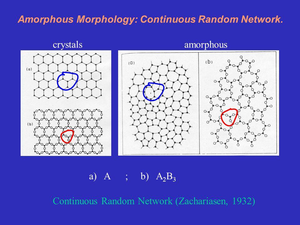 Amorphous Morphology: Continuous Random Network.
