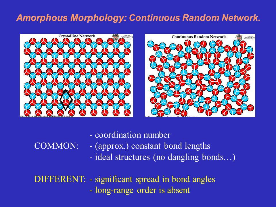Amorphous Morphology.Amorphous Morphology: Continuous Random Network.