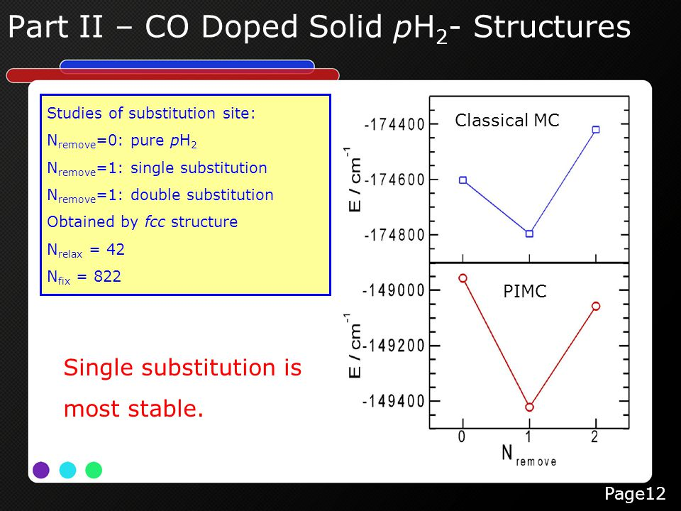 Part II – CO Doped Solid pH 2 - Structures Studies of substitution site: N remove =0: pure pH 2 N remove =1: single substitution N remove =1: double s