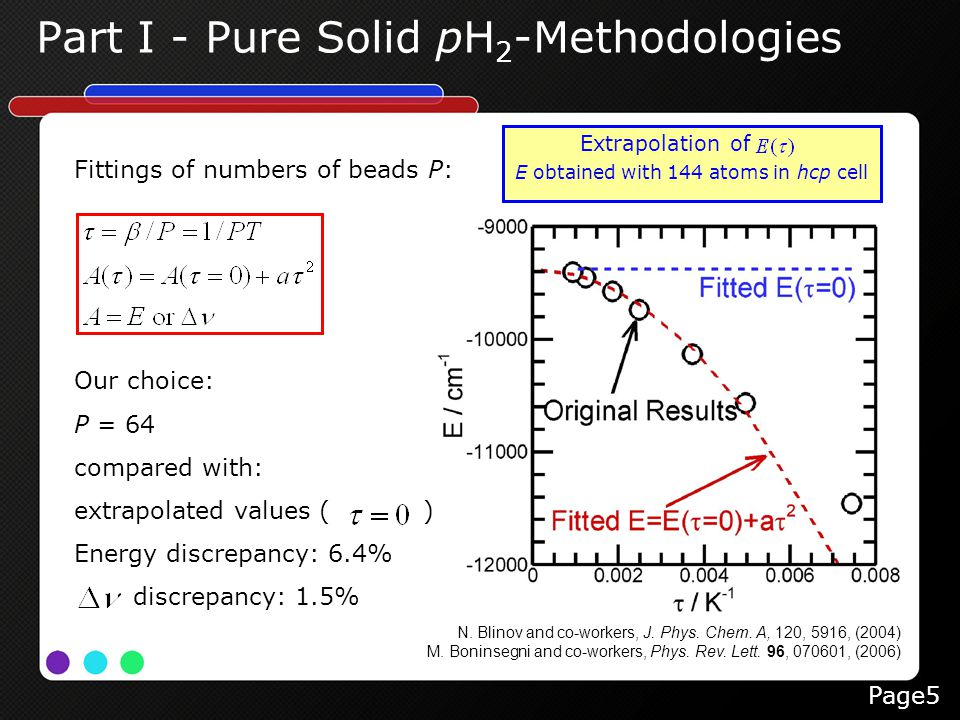 Part I - Pure Solid pH 2 -Methodologies Fittings of numbers of beads P: N. Blinov and co-workers, J. Phys. Chem. A, 120, 5916, (2004) M. Boninsegni an