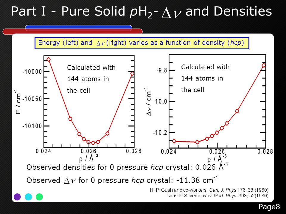 Part I - Pure Solid pH 2 - and Densities H. P. Gush and co-workers, Can. J. Phys 176, 38 (1960) Isaas F. Silverra, Rev. Mod. Phys. 393, 52(1980) Energ