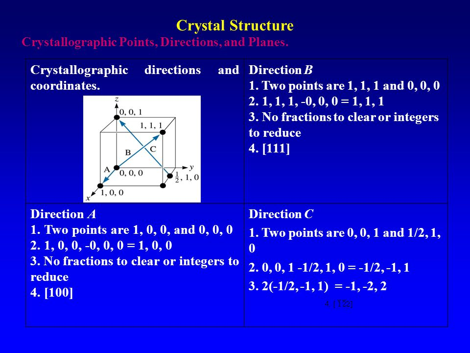 Crystallographic directions and coordinates. Direction B 1. Two points are 1, 1, 1 and 0, 0, 0 2. 1, 1, 1, -0, 0, 0 = 1, 1, 1 3. No fractions to clear