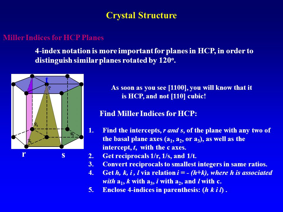 Miller Indices for HCP Planes As soon as you see [1100], you will know that it is HCP, and not [110] cubic! 4-index notation is more important for pla