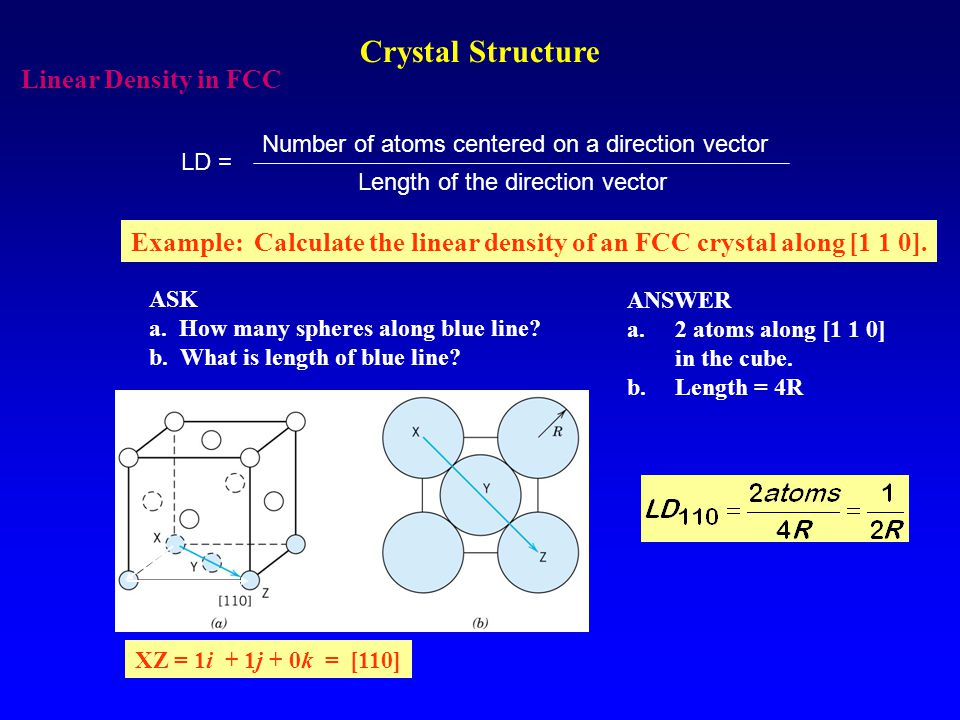 Linear Density in FCC LD = Number of atoms centered on a direction vector Length of the direction vector Example: Calculate the linear density of an F