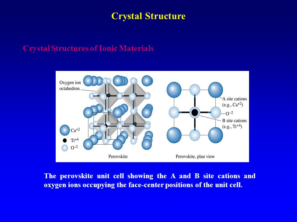 Crystal Structures of Ionic Materials The perovskite unit cell showing the A and B site cations and oxygen ions occupying the face-center positions of
