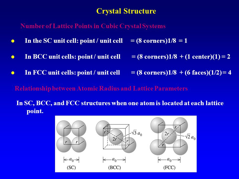 Packing Factor l In a FCC cell, there are four lattice points per cell; if there is one atom per lattice point, there are also four atoms per cell.