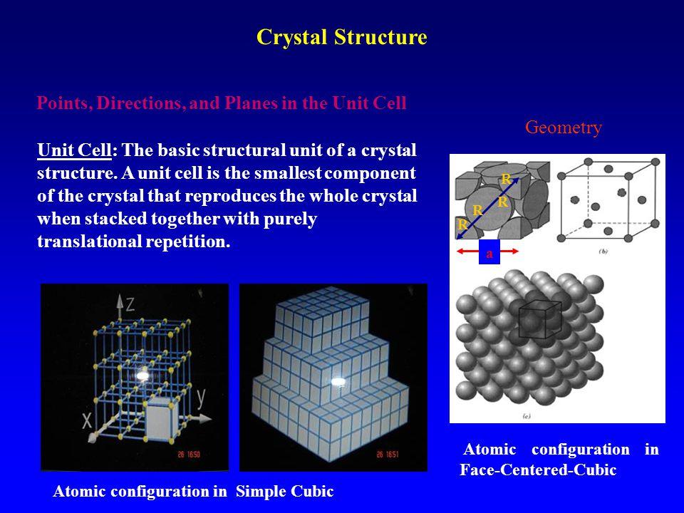 Bravais Lattices Crystal Structure