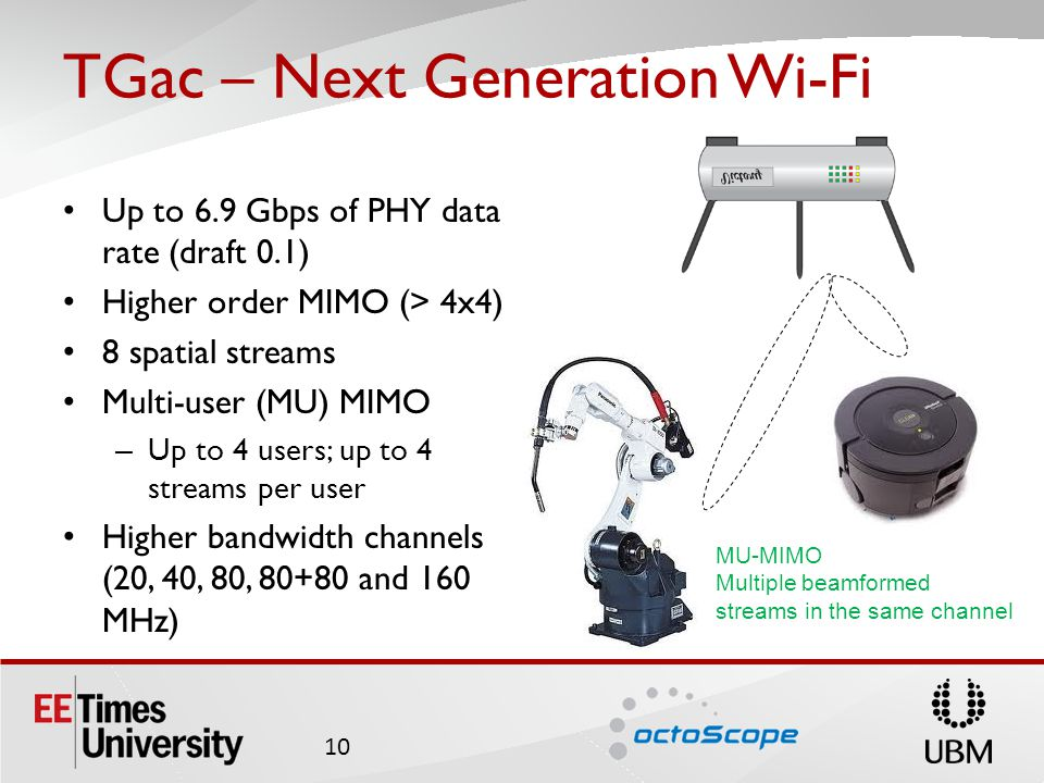 TGac – Next Generation Wi-Fi Up to 6.9 Gbps of PHY data rate (draft 0.1) Higher order MIMO (> 4x4) 8 spatial streams Multi-user (MU) MIMO – Up to 4 users; up to 4 streams per user Higher bandwidth channels (20, 40, 80, 80+80 and 160 MHz) 10 MU-MIMO Multiple beamformed streams in the same channel