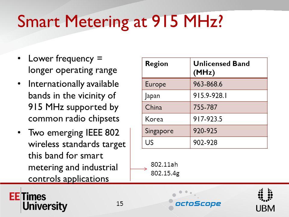 Smart Metering at 915 MHz.