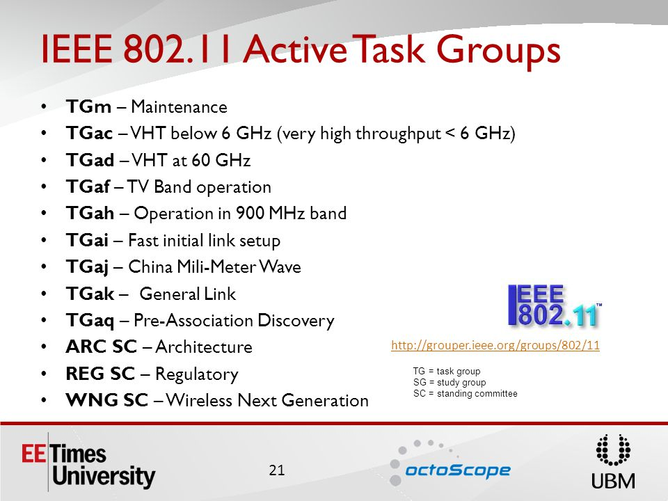 IEEE 802.11 Active Task Groups TGm – Maintenance TGac – VHT below 6 GHz (very high throughput < 6 GHz) TGad – VHT at 60 GHz TGaf – TV Band operation TGah – Operation in 900 MHz band TGai – Fast initial link setup TGaj – China Mili-Meter Wave TGak – General Link TGaq – Pre-Association Discovery ARC SC – Architecture REG SC – Regulatory WNG SC – Wireless Next Generation http://grouper.ieee.org/groups/802/11 TG = task group SG = study group SC = standing committee 21