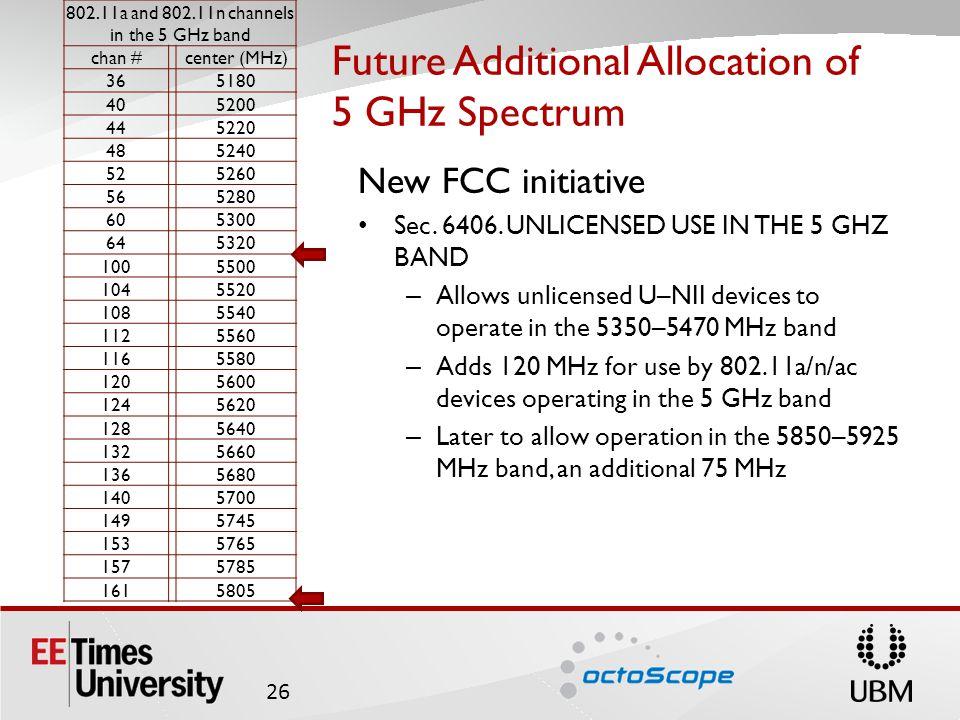 Future Additional Allocation of 5 GHz Spectrum New FCC initiative Sec.