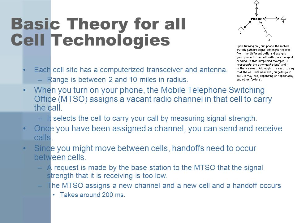 Basic Theory for all Cell Technologies Each cell site has a computerized transceiver and antenna.