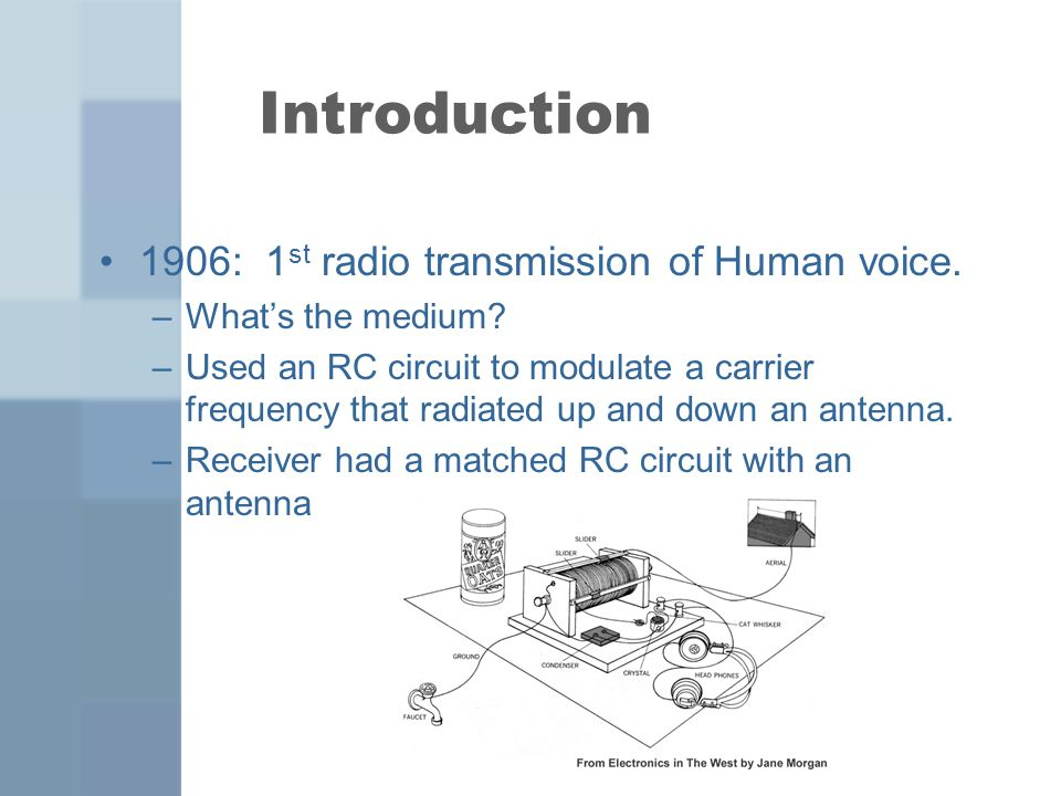 Introduction 1906: 1 st radio transmission of Human voice.