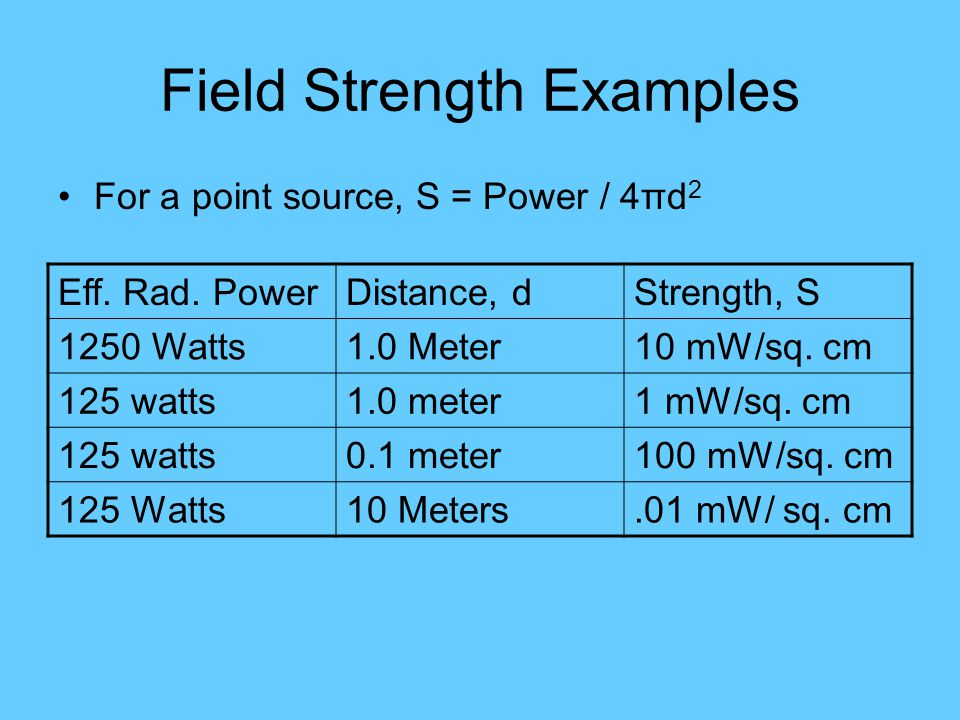Field Strength Examples For a point source, S = Power / 4πd 2 Eff.