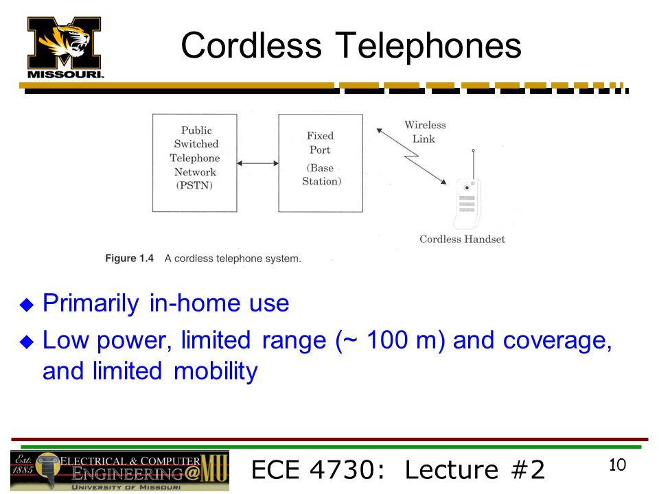 ECE 4730: Lecture #2 10 Cordless Telephones  Primarily in-home use  Low power, limited range (~ 100 m) and coverage, and limited mobility