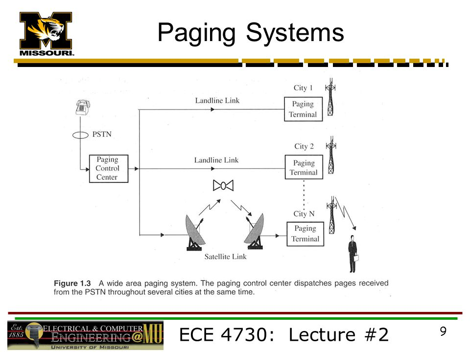 ECE 4730: Lecture #2 9 Paging Systems