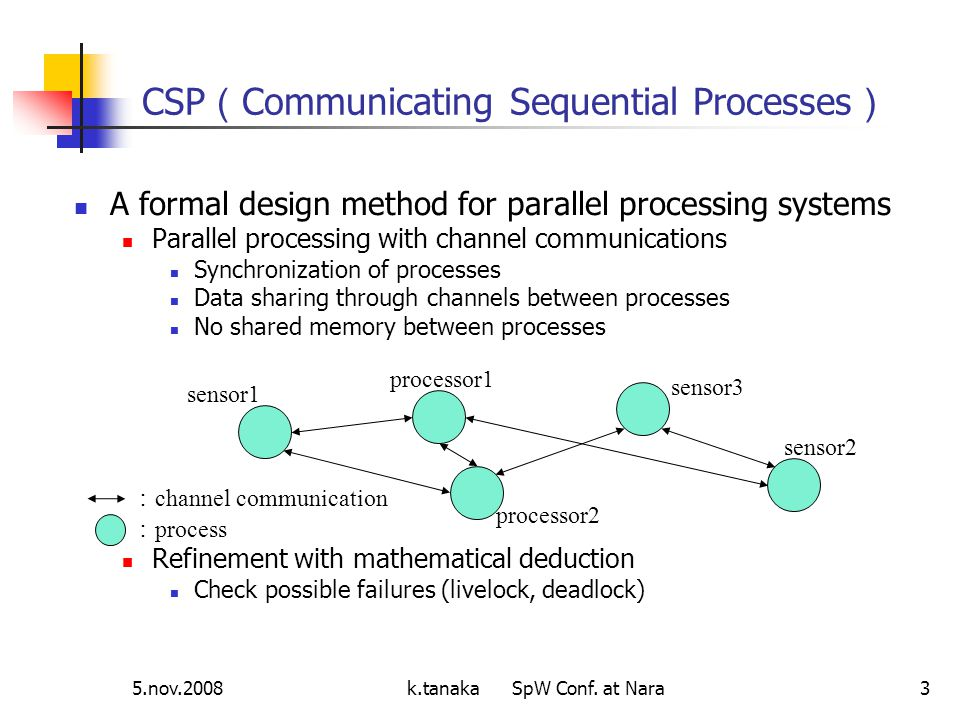 5.nov.2008k.tanaka SpW Conf. at Nara3 CSP ( Communicating Sequential Processes ) A formal design method for parallel processing systems Parallel proce