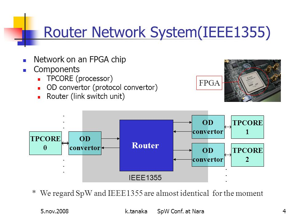 5.nov.2008k.tanaka SpW Conf. at Nara4 IEEE1355 Router Network System(IEEE1355) Network on an FPGA chip Components TPCORE (processor) OD convertor (pro