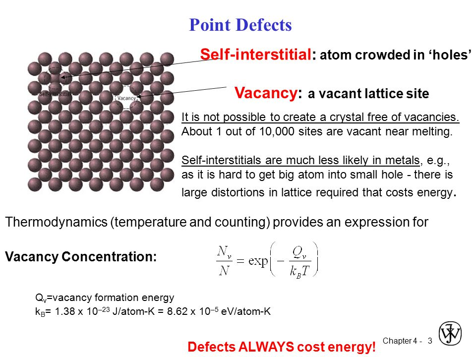 Chapter 4 - 4 Imperfections in Solids Conditions for substitutional solid solution (S.S.) W.