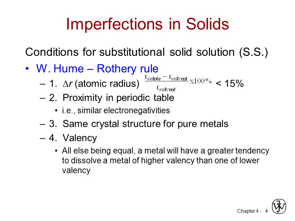 Chapter 4 - 5 Imperfections in Solids Application of Hume–Rothery rules – Solid Solutions 1.Would you predict more Al or Ag to dissolve in Zn.