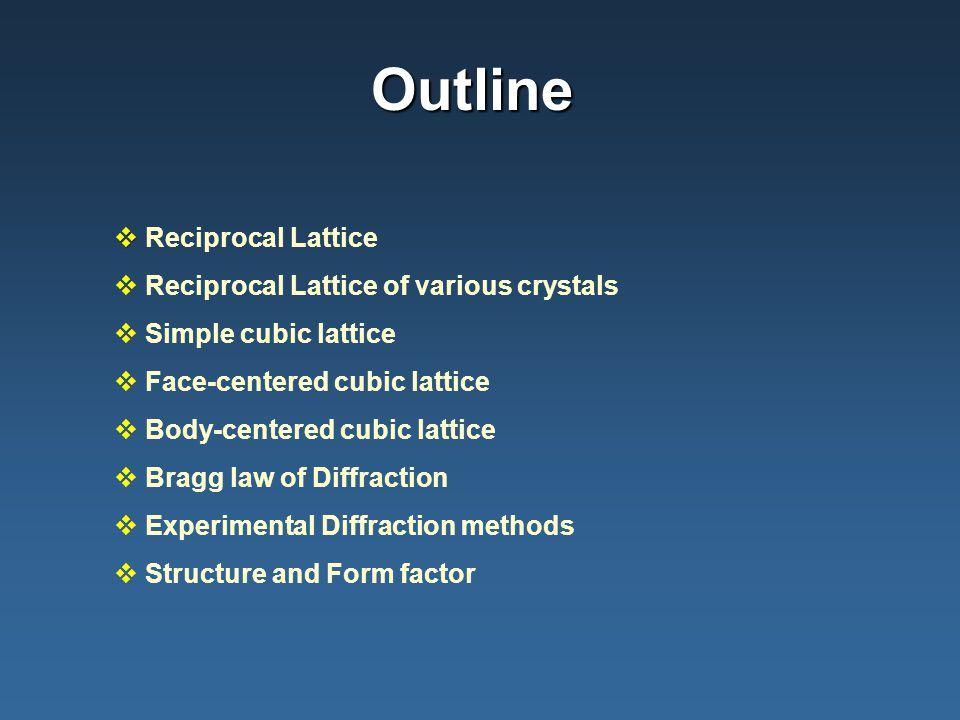 Reciprocal Lattice The reciprocal lattice of a Bravais Lattice is the set of all vectors K such that e iK.R = 1 for all lattice point position vectors R.