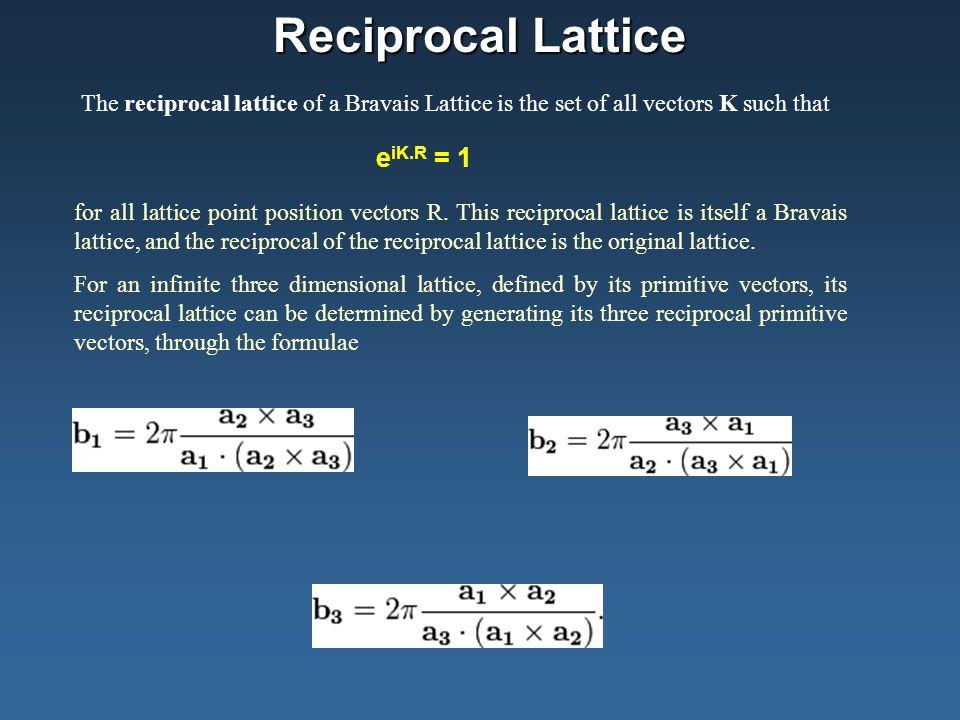 Properties Of Reciprocal Lattice  Direct lattice is a lattice in ordinary space whereas the reciprocal lattice is a lattice in the Fourier space.